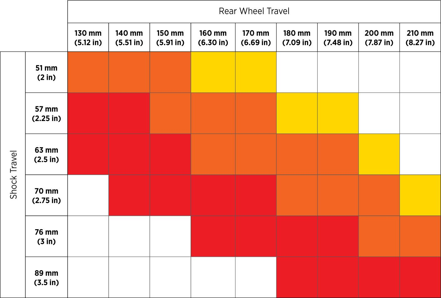 SHOCK- 2018 All Coil Shocks (DHX2 and VAN models) | Bike