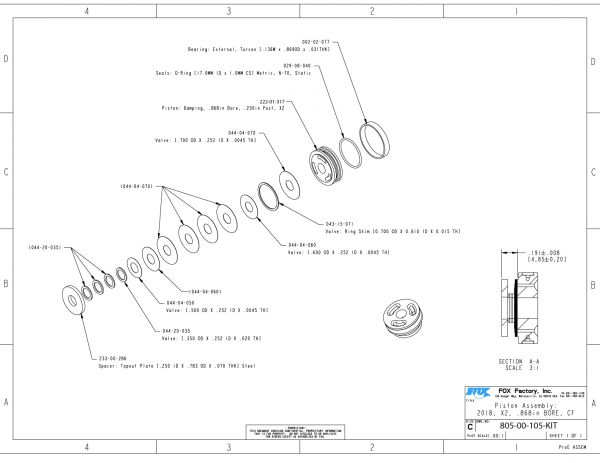 Float X2 Part Information