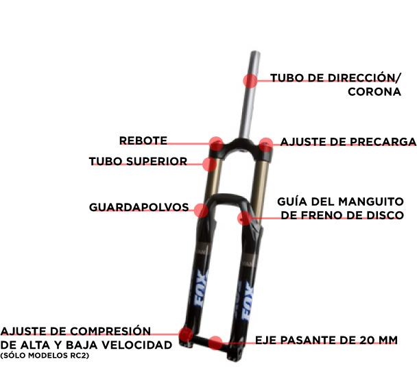 Te enseño a armar tu bici [Parte-1]