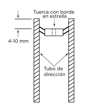 Selettore Prodotti_nonintro - RIDEFOX