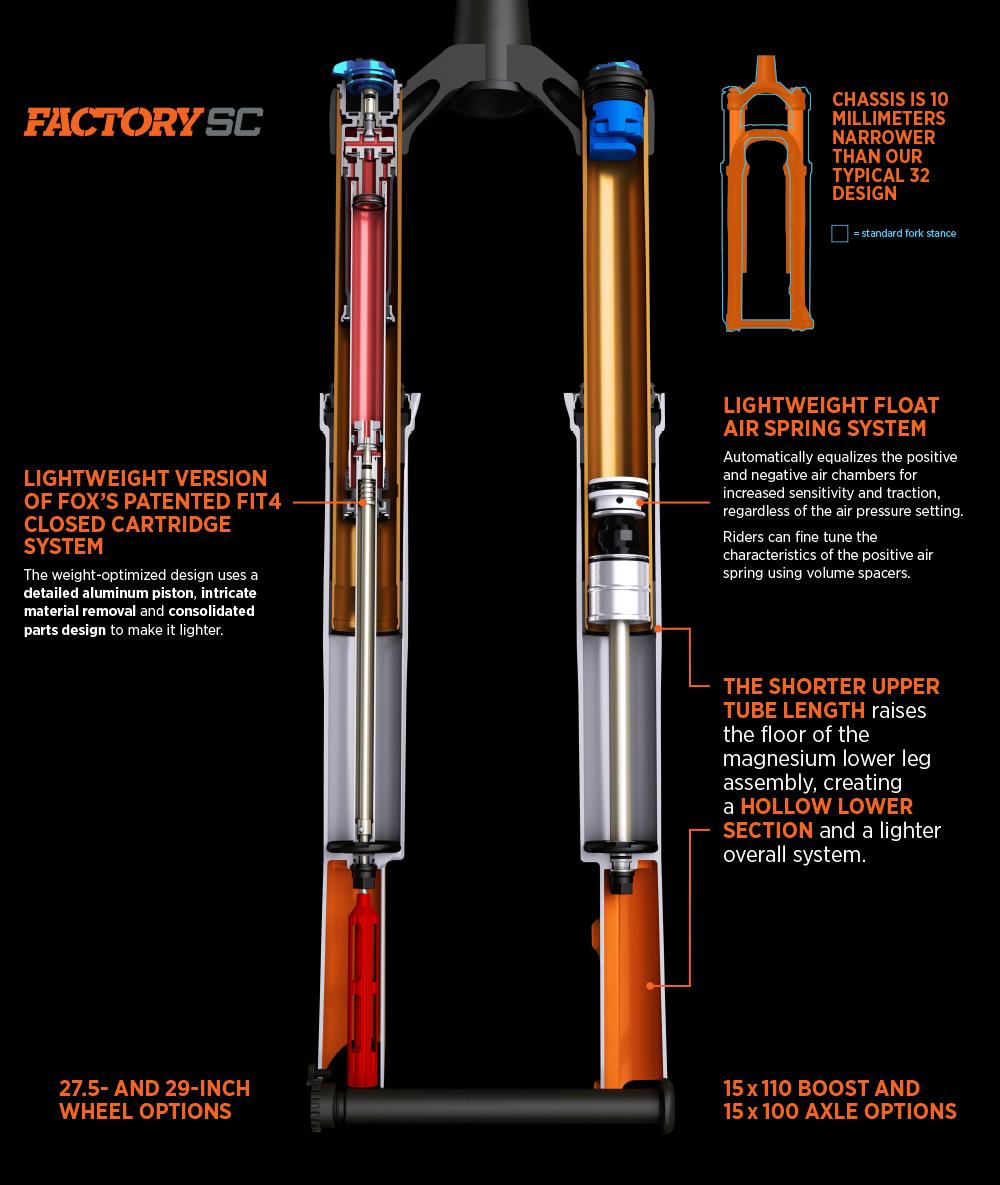 xxx oil tube