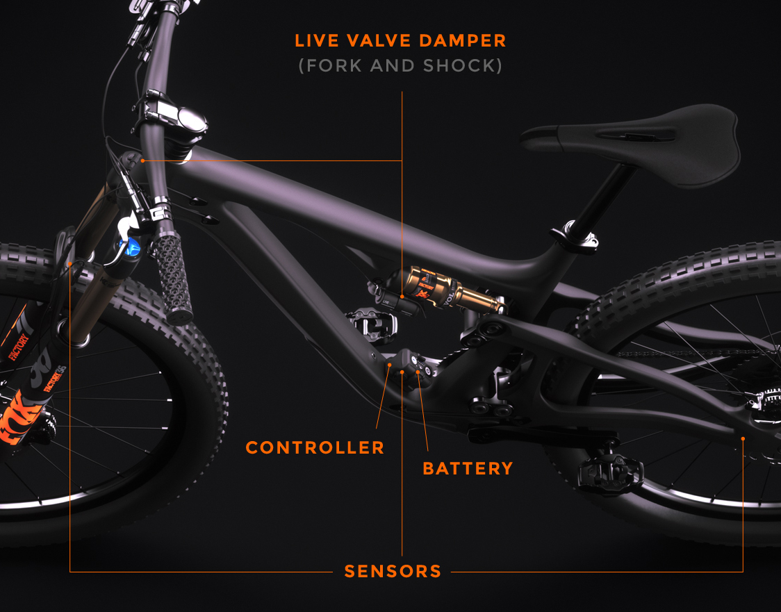 Live Valve bike diagram